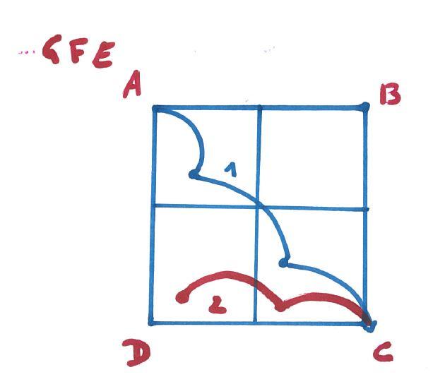 Skizze für Quadrat Ball